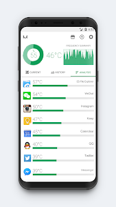 screenshot of CPU Monitor - temperature, usage, performance version 6.5.7