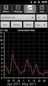 screenshot of Energy Consumption Analyzer version Varies with device